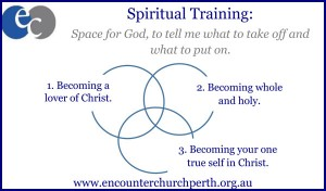 spiritual-training-card-01